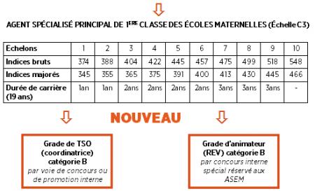 ASEM Tableau 2.PNG